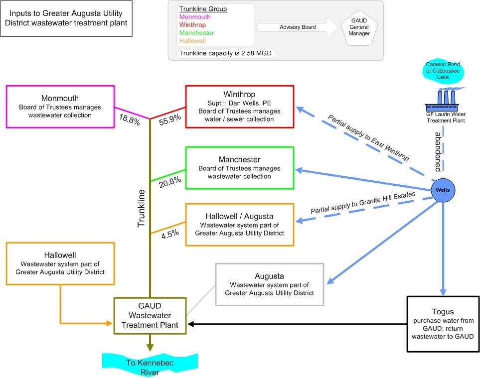 electric garage door opener wiring diagram images diagram moreover electric motor wiring diagram on scada water
